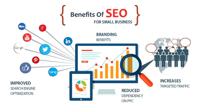 benefits small business seo